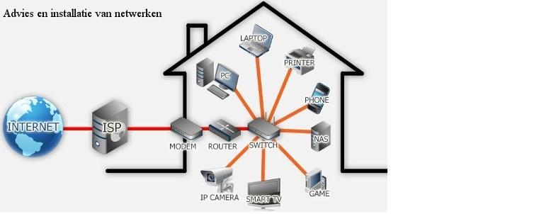 homenetwork.jpg